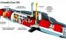 Chile busca fabricar su propio Submarino