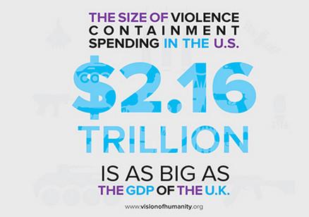 El Costo de la Violencia en Estados Unidos Sobrepasa el 15% del PIB