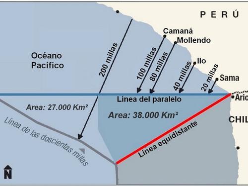 Chile: a río revuelto, ganancia de pescadores
