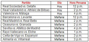 Hoy se inicia la Liga española de fútbol