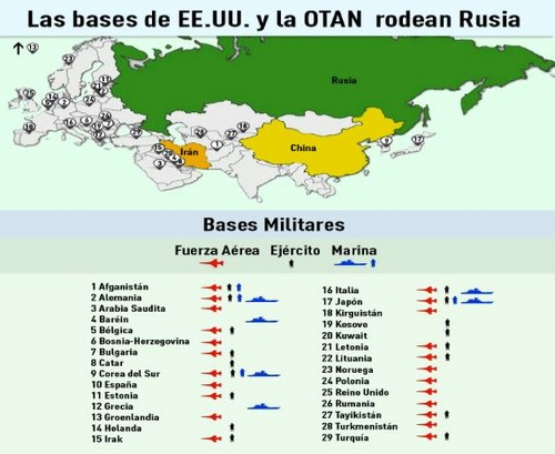 Rusia: ¿agresor o agredido?