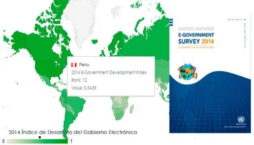 Perú se ubica entre los diez mejores países de ingreso medio del mundo en la entrega de servicios en línea