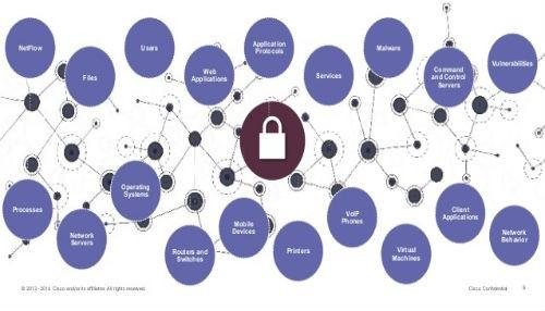 Cisco ocupa el primer lugar en el mercado de seguridad en América Latina
