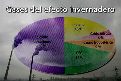 Estados Unidos y China: responsables de la emisión de casi el 45 por ciento de CO2, uno de los principales gases con efecto invernadero