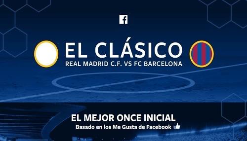 FC Barcelona - Real Madrid según Facebook