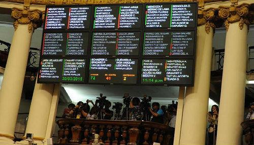 Congreso aprobó moción de censura a Presidenta de Consejo de Ministros