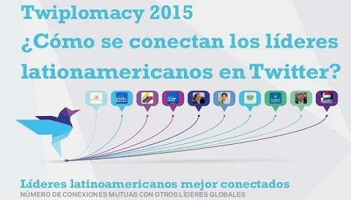 Twitter se ha convertido en la red social preferida por los líderes de gobierno