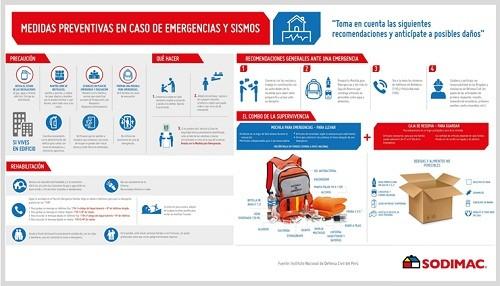 Medidas preventivas en caso de emergencias y sismos