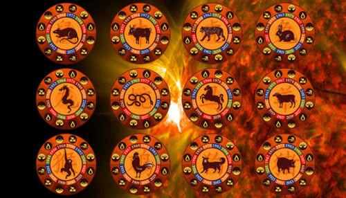 horoscopo chino para hoy: