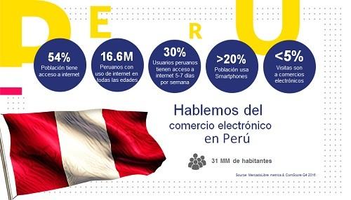 Mercado Libre anuncia la apertura de sus oficinas en el Perú y el lanzamiento de Tiendas Oficiales
