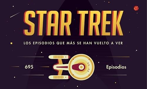 """Descubre cuáles son los episodios favoritos de los fans de """"Star Trek"""""""