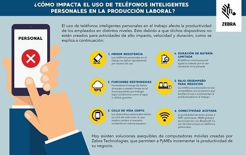 ¿Cómo impacta el uso de smartphones personales en la producción laboral?