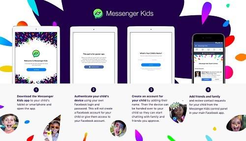 Facebook creó una versión de Messenger específicamente para niños