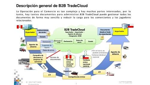 Perú inicia su primer paso hacia la digitalización del comercio exterior