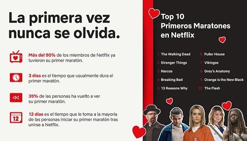 ADVERTENCIA: Este comunicado de Netflix solo es apto para audiencias maduras