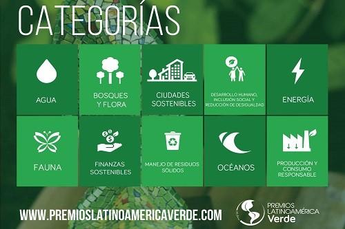PREMIOS LATINOAMÉRICA VERDE COMIENZA convocatoria A iniciativas ambientales más importantes de la región