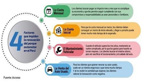 Cuatro factores que impiden la renovación del parque automotor en el Perú
