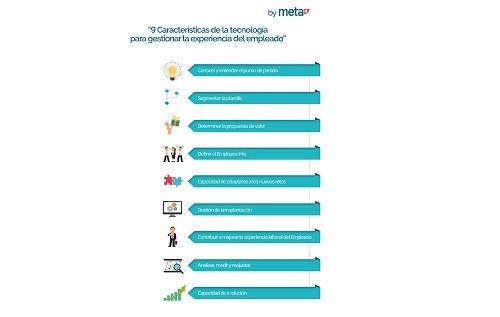 Nueve características de la tecnología para gestionar la experiencia del empleado