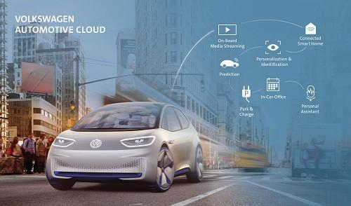 Volkswagen anuncia alianza estratégica