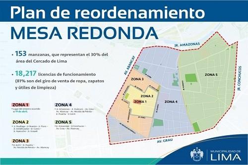 Municipalidad de Lima aprobó ordenanza que permitirá reordenamiento de Mesa Redonda
