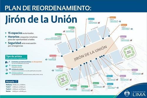 Se inicia plan de reordenamiento del Jirón de la Unión