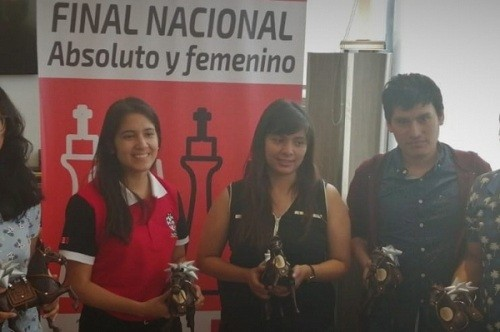 Ingrid Aliaga y Kevin Cori Campeones del Nacional de Ajedrez 2019