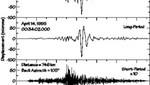 Nicaragua: temblor causa pánico en suroeste del país