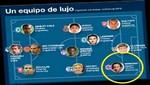 Claudio Pizarro forma parte del 'Equipo Ideal' para la prensa española