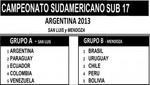Este 2 de abril comieza el campeonato sudamericano sub17 Argentina 2013