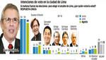 Candidatura de Castañeda Lossio pierde 6 puntos en intención de voto