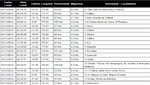Sismos: 18 movimientos telúricos se han registrado en el Perú en el mes de noviembre