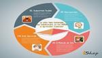 Aprende Jugando: Cuatro aplicaciones para potenciar las habilidades  de los niños