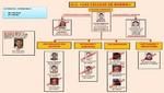 PNP desbarató organización criminal dedicada a la trata de personas en Lima y Huancayo