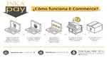 Inkapay la plataforma que te permite enviar y recibir dinero de cualquier parte del mundo