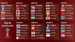La dificultad de los Sudamericanos para clasificarse a la Copa del Mundo