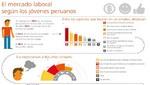 McDonald's presenta Primer Estudio de Empleabilidad Juvenil en el Perú y América Latina