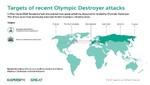 Olympic Destroyer reaparece apuntándole a organizaciones de protección contra amenazas químicas y biológicas