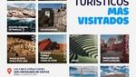 Los 10 atractivos turísticos más visitados en el Perú