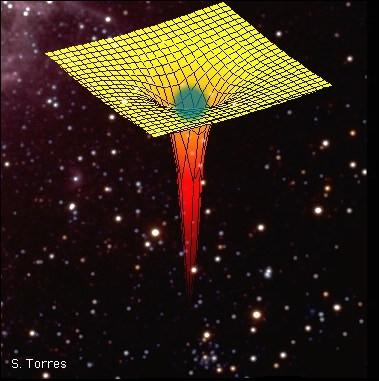 Acelerador de partículas podría acabar con el Mundo